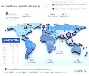 Amadeus LCC Data Infographic
